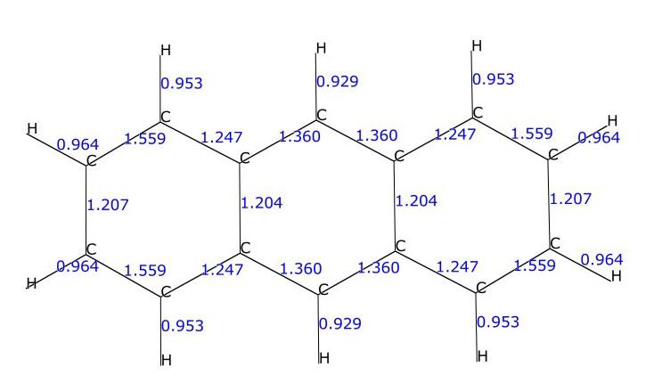 Molecular Orbital Diagram For C14h10 Electrical Work Wiring Diagram
